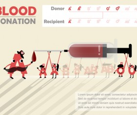 Blood donation infographic vector material 03