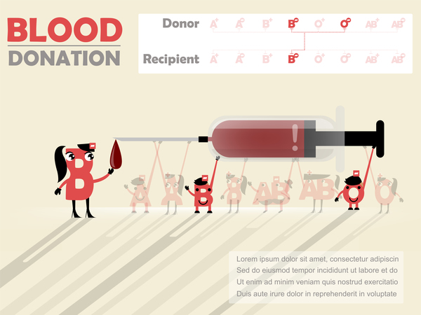 Blood donation infographic vector material 04