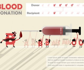 Blood donation infographic vector material 05