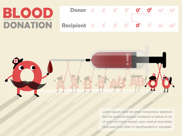 Blood donation infographic vector material 06