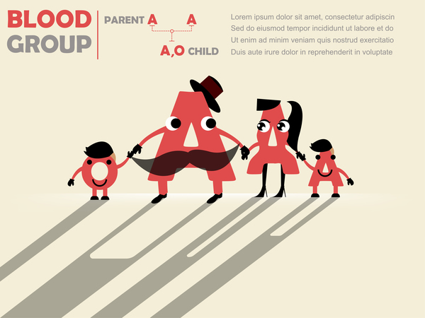 Funny blood group infographic vector material 01
