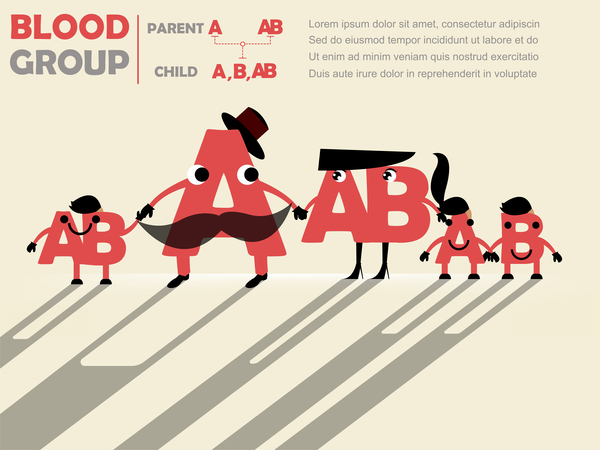 Funny blood group infographic vector material 02