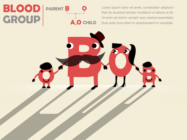 Funny blood group infographic vector material 09