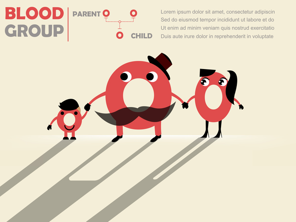Funny blood group infographic vector material 10