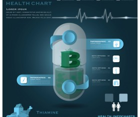 Health chart infographic template vector 01