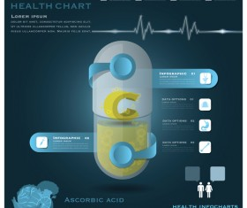 Health chart infographic template vector 03