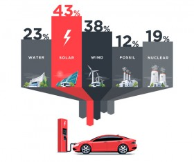 Solar power stations infographic vector 01