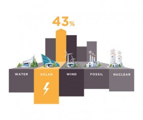 Solar power stations infographic vector 02