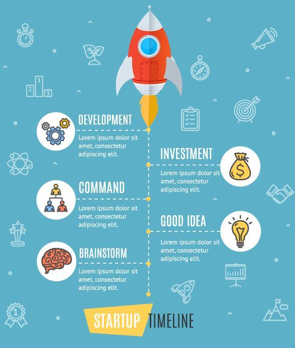 rocket start up timeline infographic vector