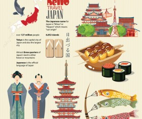 Japanese travel sights with traditions cultural vector 02