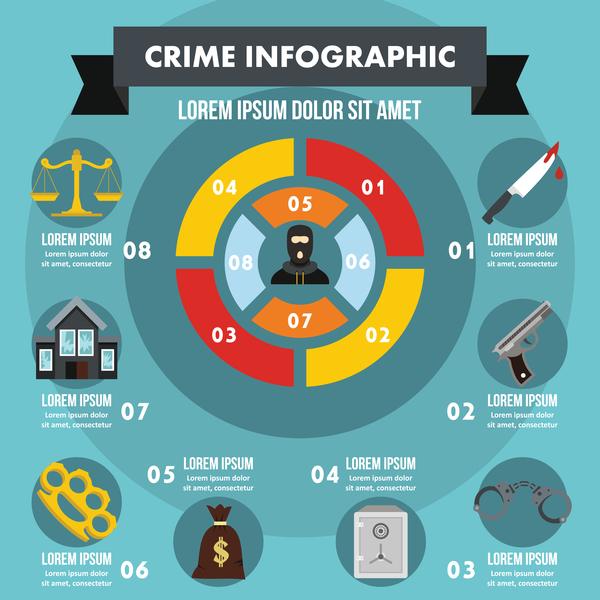 Crime infographic design vector
