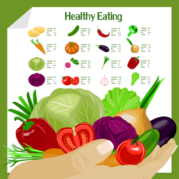 healthy eating vagetable vector