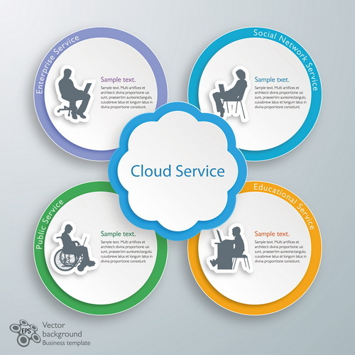 Cloud service infographic vector