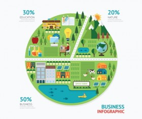 Ecology city business infographic vector 03