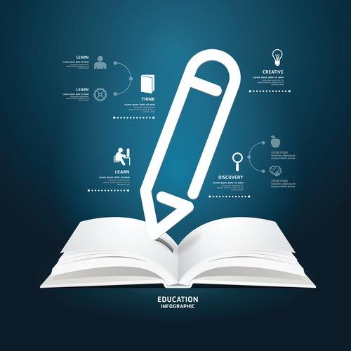 Educational information template design vector 04