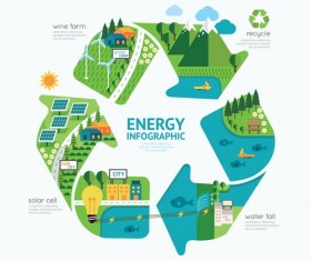 Energy business infographic vector 02