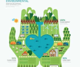 Environmental business infographic vector