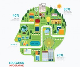 education business infographic vector