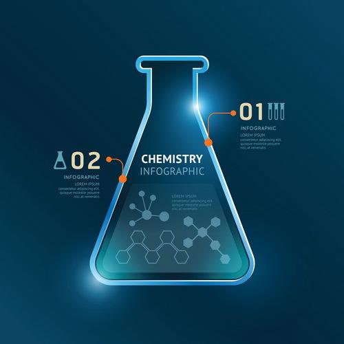 line chemis infographic vector