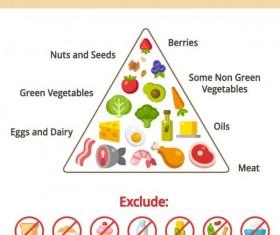 Food priamid design vector material 05