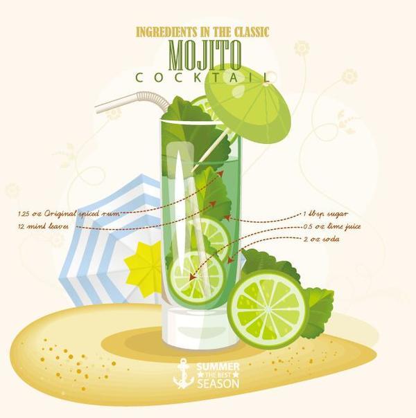 Summer season cocktails poster design vectors 02