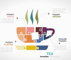 Tea infographic vector template