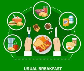 Breakfast flat infographic vector