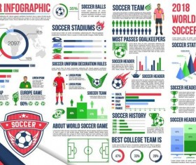 Soccer infographic template vector material 02