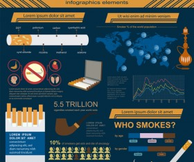Vector smoking infographic template 02