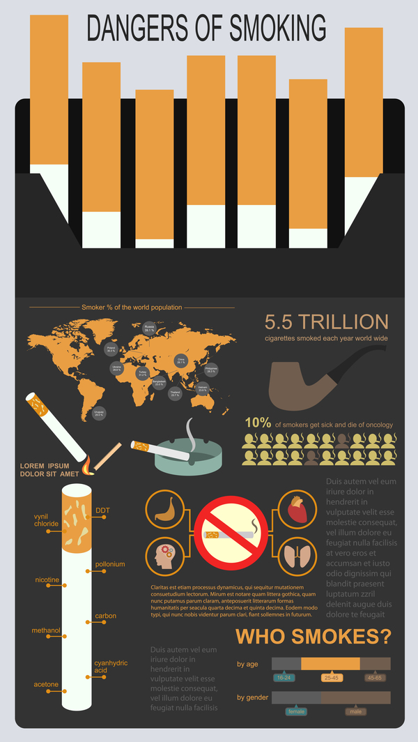 Vector smoking infographic template 05