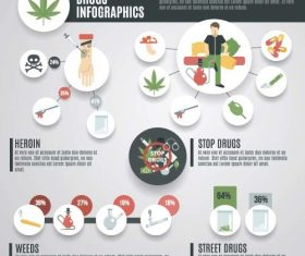 Drugs infographic template vector