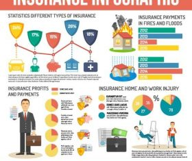 Insurance infographic template vector