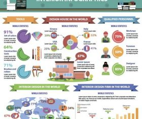 Interior infographic template vector