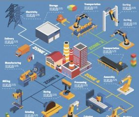 Isometric industrial infographic template vector
