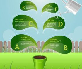 Plant growth infographic template vector