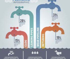 Plumbing infographic template vector