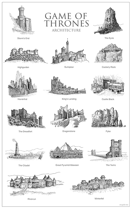 game of thrones cartography photoshop brushes free download