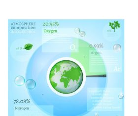 Environmental protection and blister vector