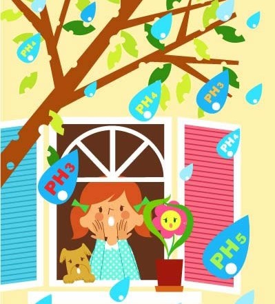Cartoon Childrens with ecological environment 1 vector