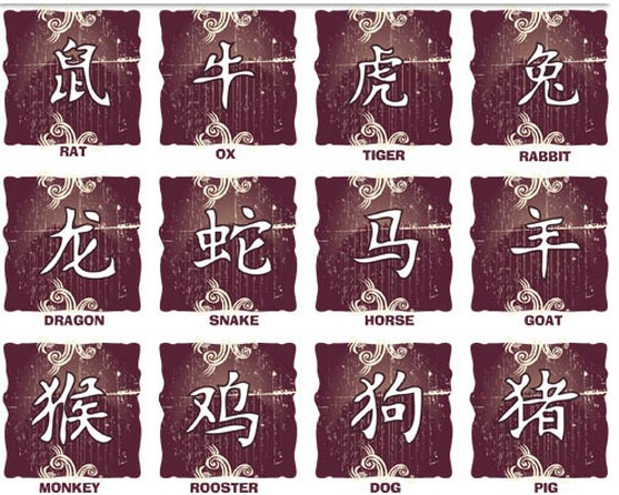 Chinese Calendar Symbols vectors graphic