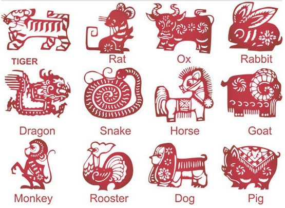 Chinese Zodiac Signs Vector vector graphic
