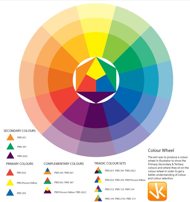 Free Colour Wheel Illustration vector free download