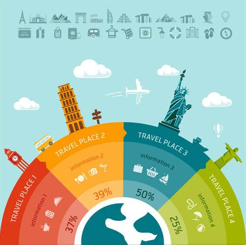 Travel Infographics Set 2 vector