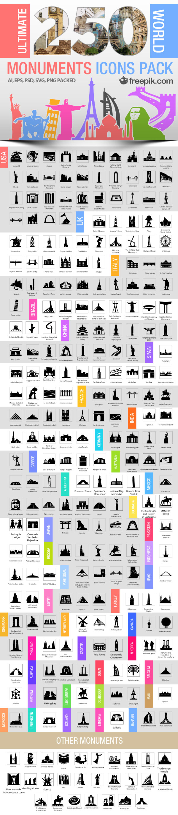 world monuments icons set vector