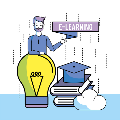 E elearning training online business template vector 08