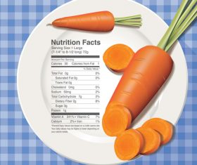 Nutrition facts carrot vector