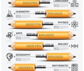 Education with learning infographic template vector 06