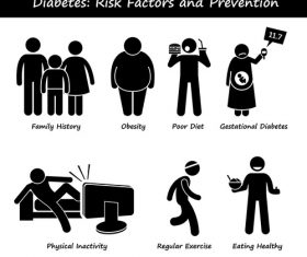 Diabetes risk factors and prevention vector