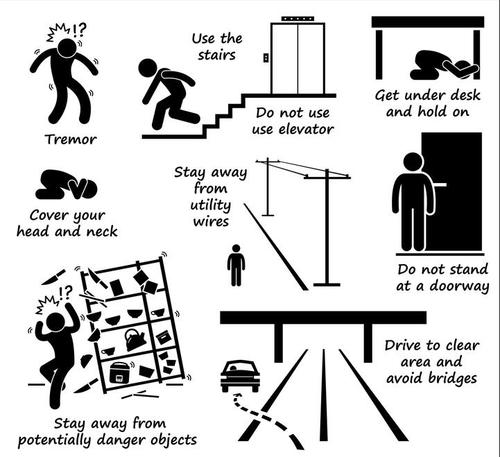 Earthquake self help cartoon icon vector
