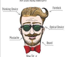 Hipster Head Anatomy vectors
